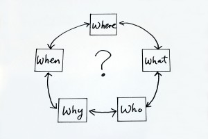 Writing at Work: Asking the right questions