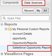 How to create new Dashboards