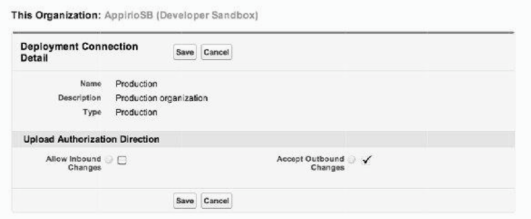 Change sets in Salesforce