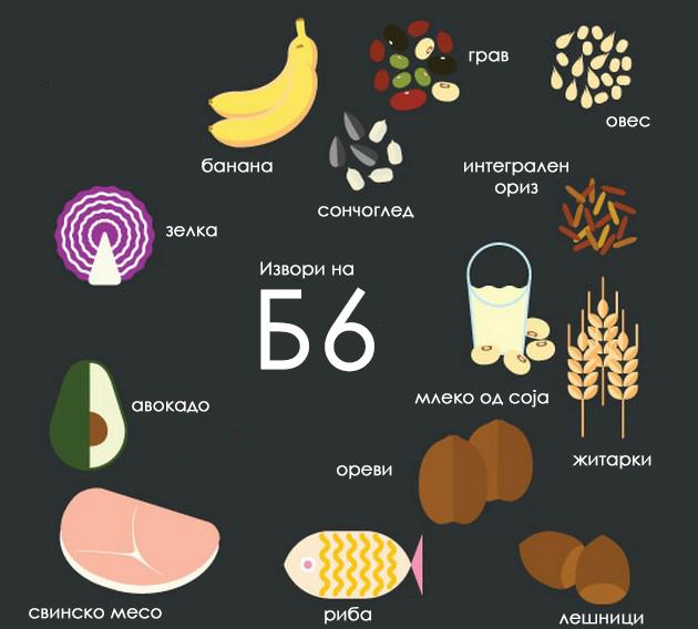 koja-e-funkcijata-na-vitaminot-b6-i-koi-se-pridobivkite-od-nego-05.jpg