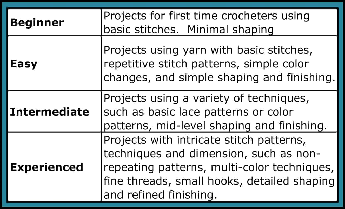 How to read a crochet pattern crochet 365 knit too crochet skill levels bankloansurffo Images