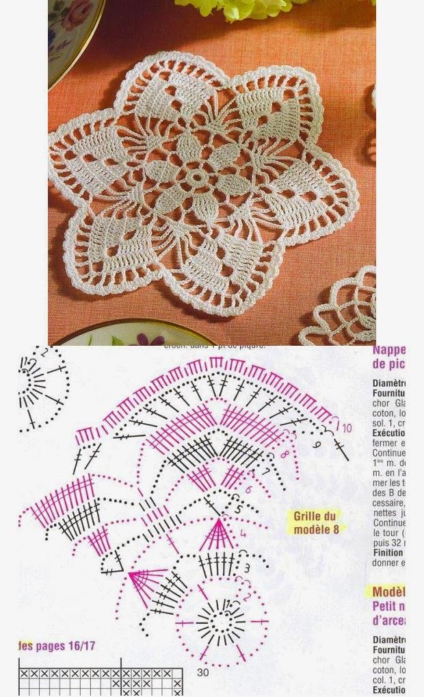 crochet doily patterns with diagram fiat stilo wiring diagrams www imagessure com three small doilies kingdom jpg 620x1018