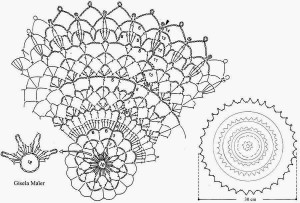 Circular and Oval Doily Patterns ⋆ Crochet Kingdom