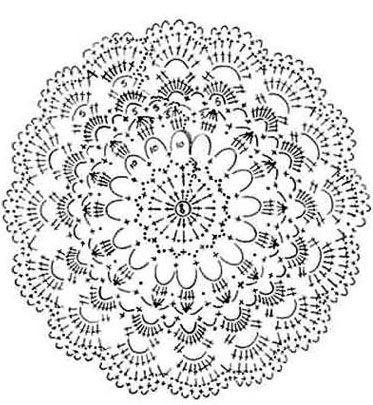 Circular Motif Crochet Diagram Free ⋆ Crochet Kingdom