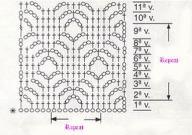 Crochet Diamonds Stitch ⋆ Crochet Kingdom