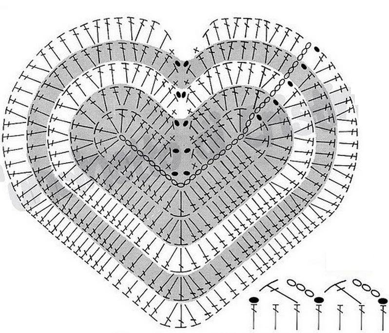 Crochet Heart Rug ⋆ Crochet Kingdom