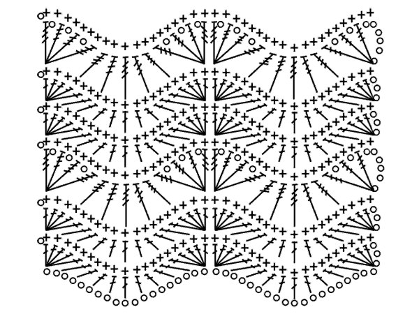 Crochet Ripple Stitch ⋆ Crochet Kingdom