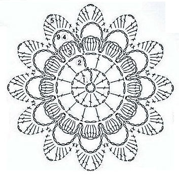 Circle Flower Crochet Pattern ⋆ Crochet Kingdom