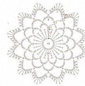 Lace Flower Crochet Motif ⋆ Crochet Kingdom