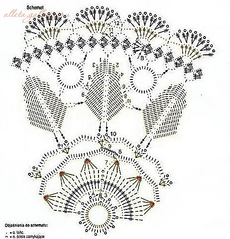 Leaf Doily Crochet Pattern ⋆ Crochet Kingdom