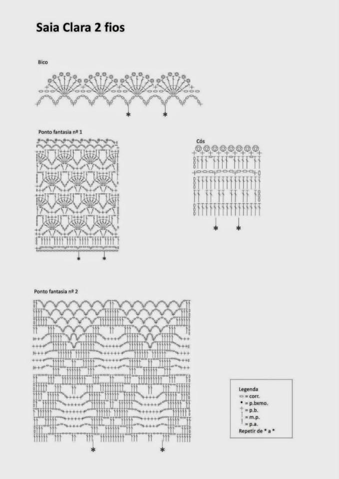 Short Crochet Lace Skirt Pattern ⋆ Crochet Kingdom