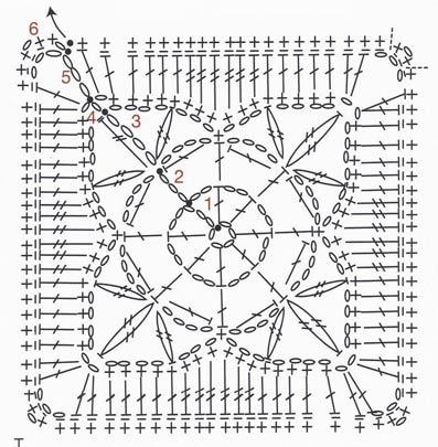 Crochet Square Motif Afghan Pattern ⋆ Crochet Kingdom