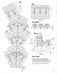 Sweet Crochet Top Pattern ⋆ Crochet Kingdom