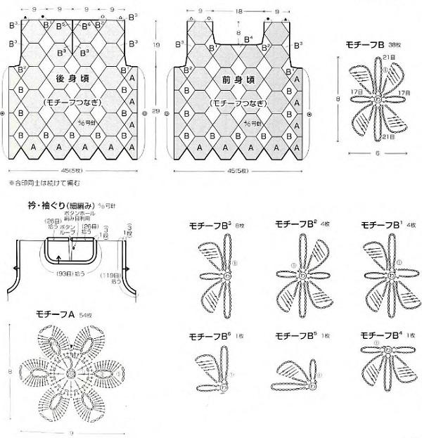Square Floral Motif Top ⋆ Crochet Kingdom