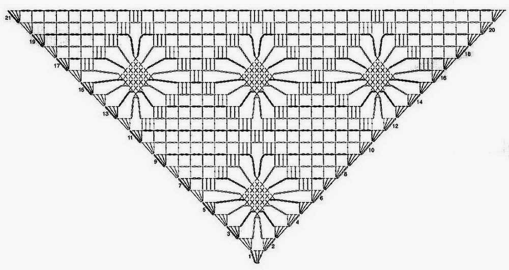 Shawl Diamond Stitch Crochet Pattern ⋆ Crochet Kingdom