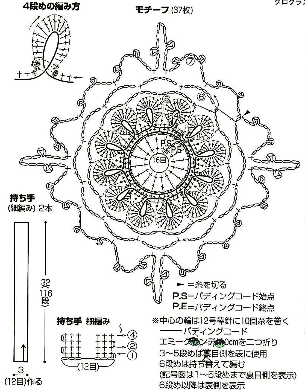 Flower Crochet Bag Pattern Crochet Kingdom