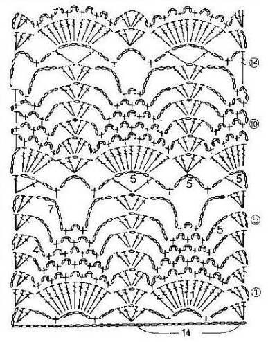 Big Pineapple Stitch Crochet ⋆ Crochet Kingdom