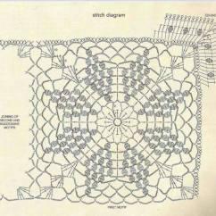 Crochet Square Motif Diagram Pattern 2002 Chevy S10 Alternator Wiring Bobbled Star Afghan ⋆ Kingdom