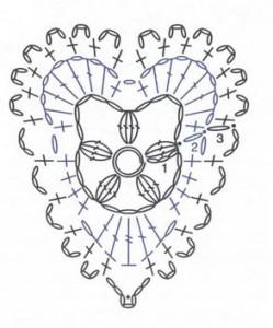 Simple Crochet Heart Motif ⋆ Crochet Kingdom