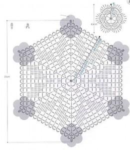 Hexagonal Doily with Flowers ⋆ Crochet Kingdom