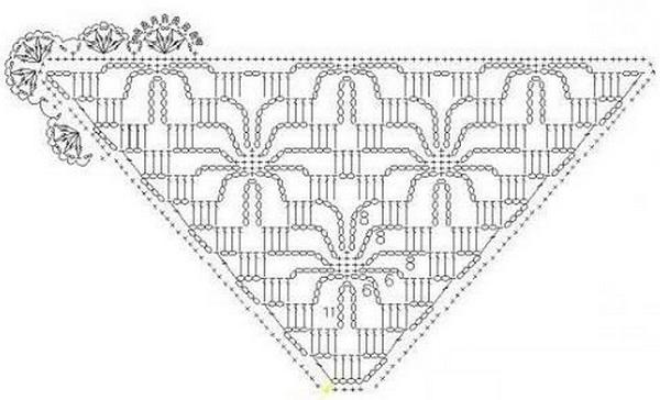Crochet Diamond Stitch Shawl ⋆ Crochet Kingdom