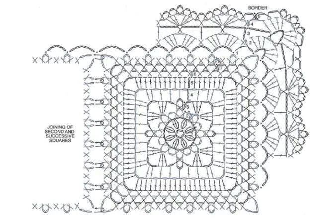 Pretty Blanket Square Crochet ⋆ Crochet Kingdom