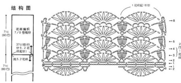 fancy stitch stole crochet pattern free ⋆ Crochet Kingdom