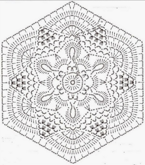 The hexagonal motif crochet ⋆ Crochet Kingdom