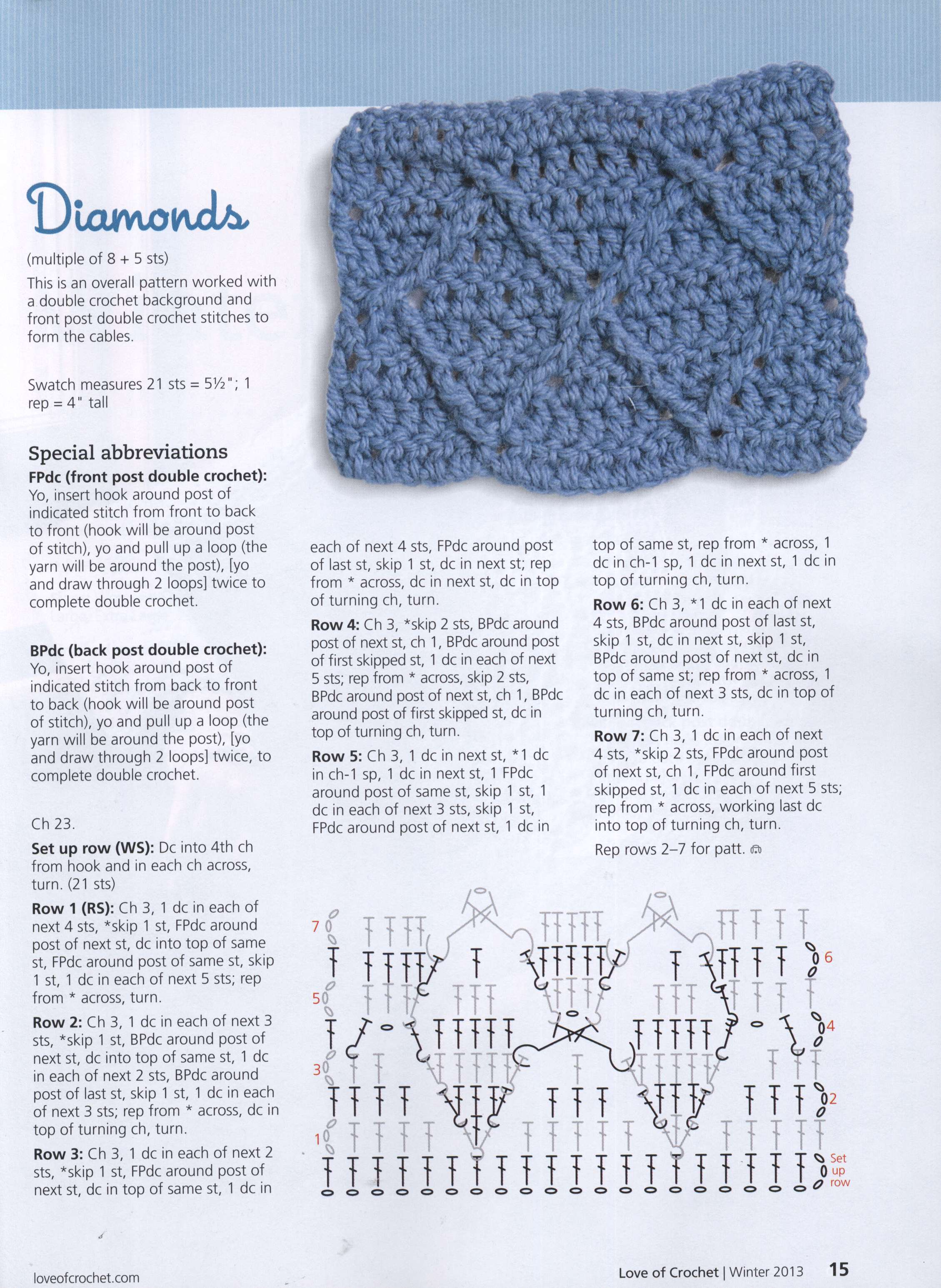crochet doily patterns with diagram how to read wiring diagrams for cars cable stitches ⋆ kingdom