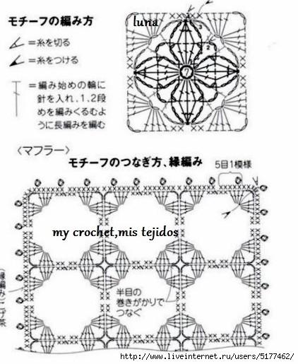 Crochet square fancy motif ⋆ Crochet Kingdom