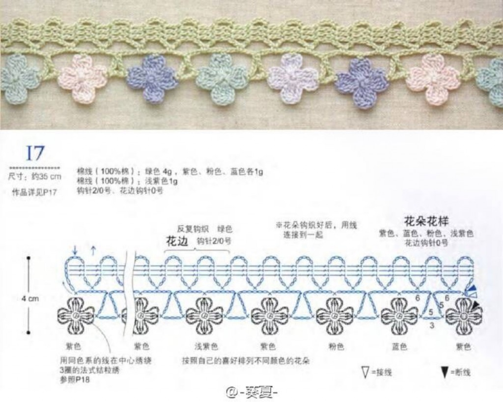 6 Lace Crochet Edges with Flowers  Crochet Kingdom