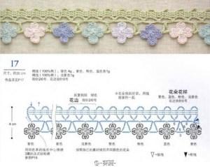 6 Lace Crochet Edges with Flowers ⋆ Crochet Kingdom
