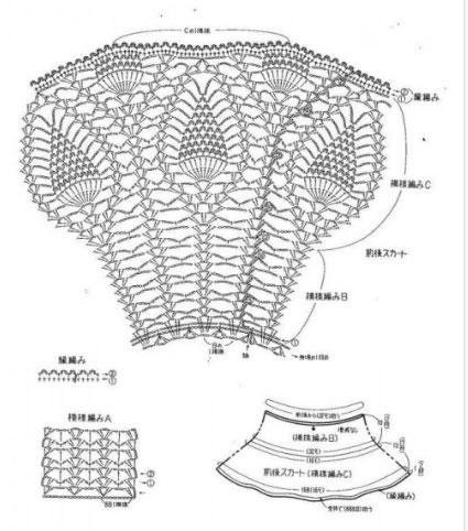 Lace crochet pineapple girls dress ⋆ Crochet Kingdom