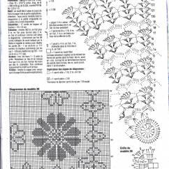 Crochet Doily Patterns With Diagram Stihl Ms 280 Parts Round Tablecloth Apttern ⋆ Kingdom