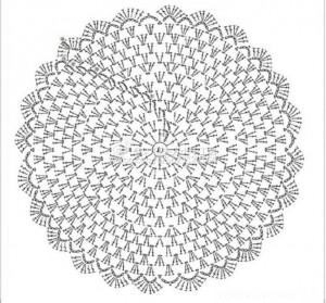 round-rug-crochet-pattern-1 ⋆ Crochet Kingdom