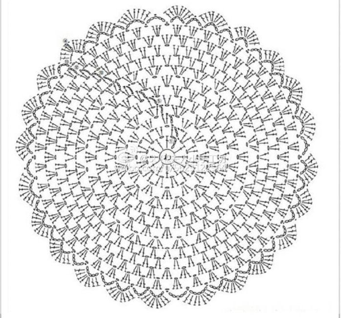 circular and oval doily patterns u22c6 crochet kingdom