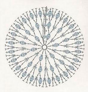 Bobble mandala-circle crochet diagram ⋆ Crochet Kingdom