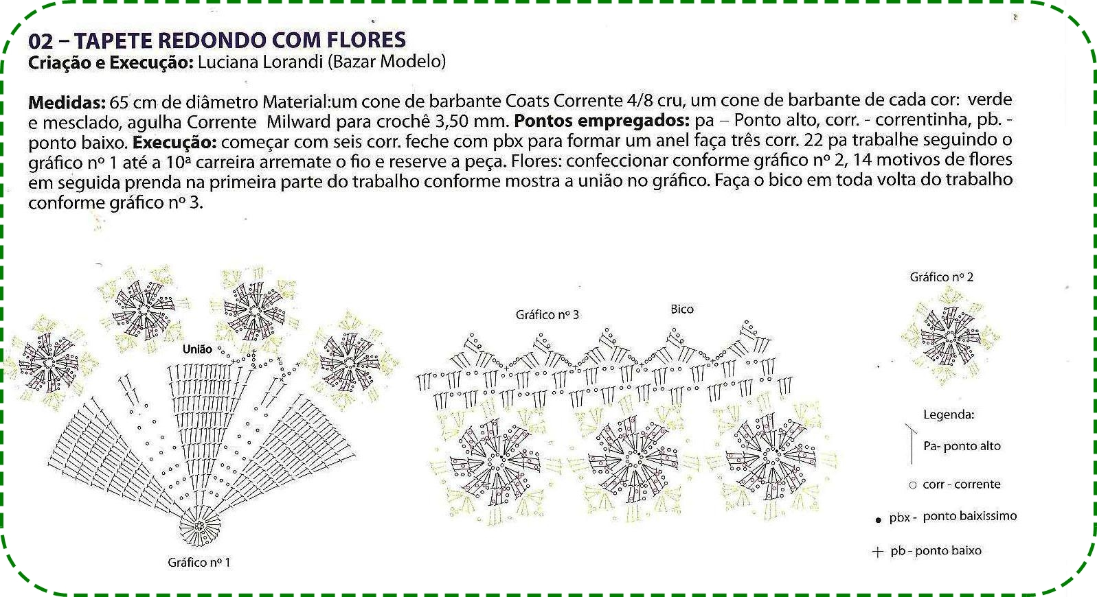 diagram crochet coaster orbital filling for sulfur round doily pattern with flower granny squares