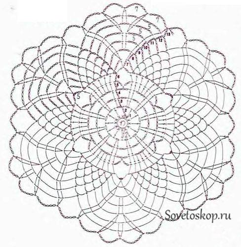 Delicate Lace Stars Crochet Shawl Pattern ⋆ Crochet Kingdom