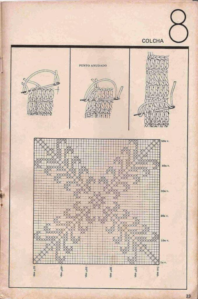 Colchas a crochet patrones2