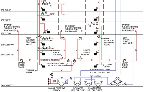 long s stepper motor wiring diagram plan plus underfloor heating generator gas riser diagram, generator, free engine image for user manual download