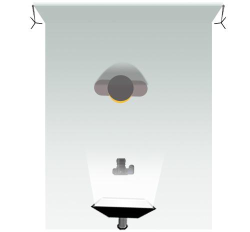 Tipos de Iluminacin para Retratos