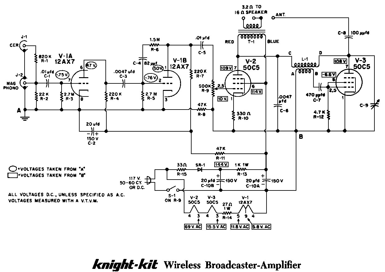 The Knight Kit Broadcaster