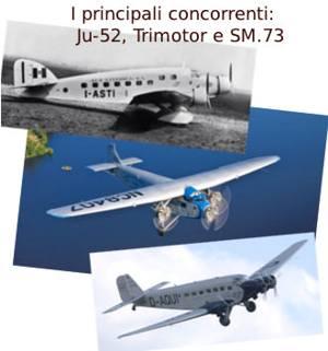 daquiper-collage1 Il DC-3, nonno dei moderni aerei di linea Magazine Storia e Cultura Storie passate e presenti