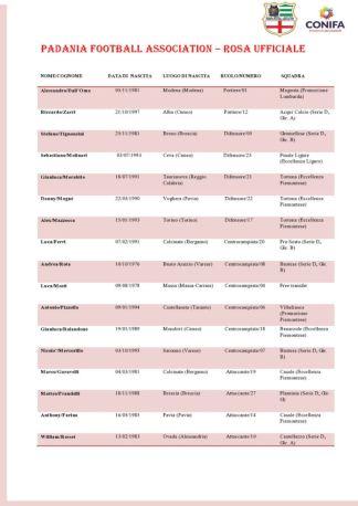 lista-ufficiale-giocatori-padania-page0001-324x458 Abcasia 2016. La rosa della Nazionale della Padania Prima Pagina Sport