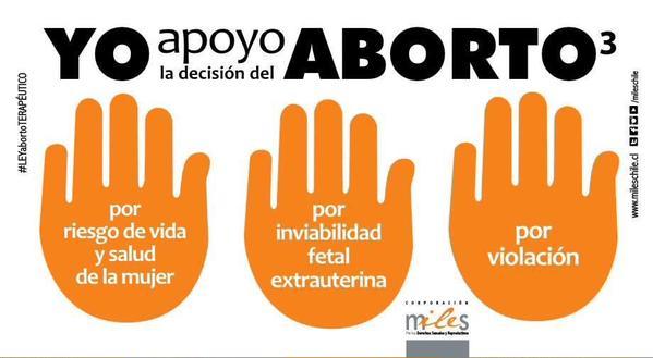 Corporacion Miles Y Ley De Aborto Es Un Hecho Historico Y Nos Recuerda El Dia Cuando Ganamos El Derecho A Voto