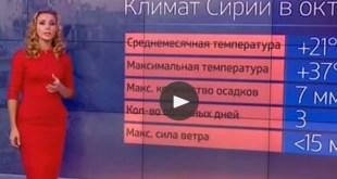 starea vremii la rusi