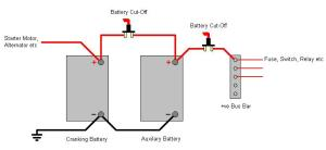 Leisure Battery Wiring Diagram  Somurich