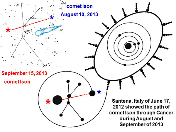 Many different images of comet Ison or its orbital path