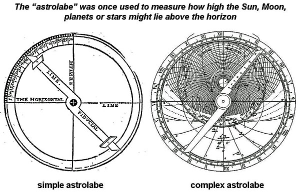 "The ""astrolabe"" crop pictures of 2001, 2003 and 2008"